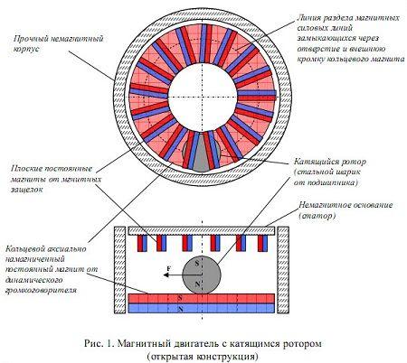 Теплообменник: классификация и виды, устройство и принцип.