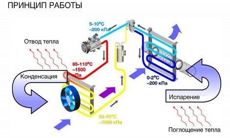 Схема подключения светодиодной лампы на 220 фото 150