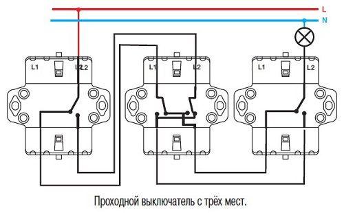 Схема детской стрижки ежик