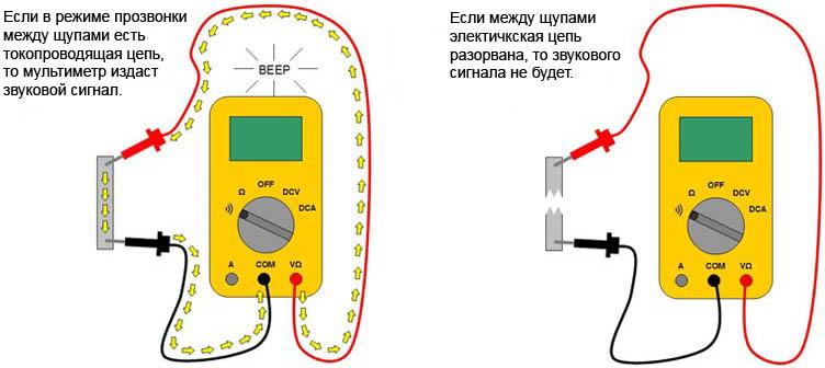 Как прозвонить резистор
