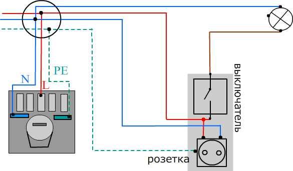 Схема подключения фазного и нулевого провода от розетки