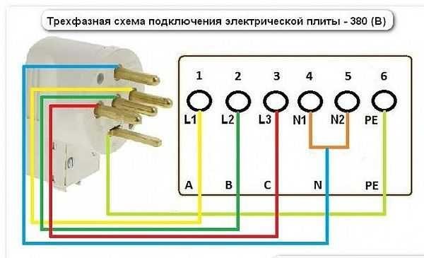 Схема подключения электроплиты к трехфазной сети
