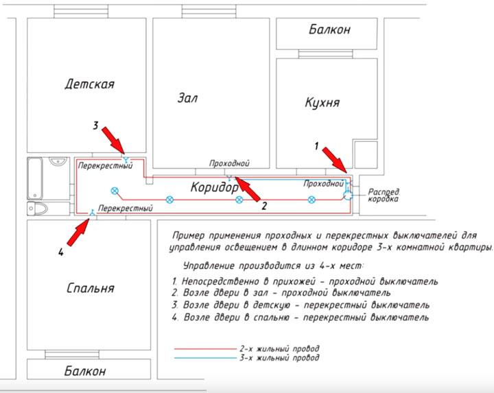 план расположение проходных и перекидных выключателей в квартире
