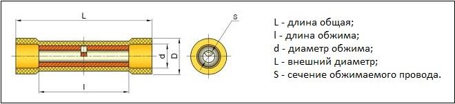 Технические размеры гильзы под опрессовку проводов, учитываемые при подборе