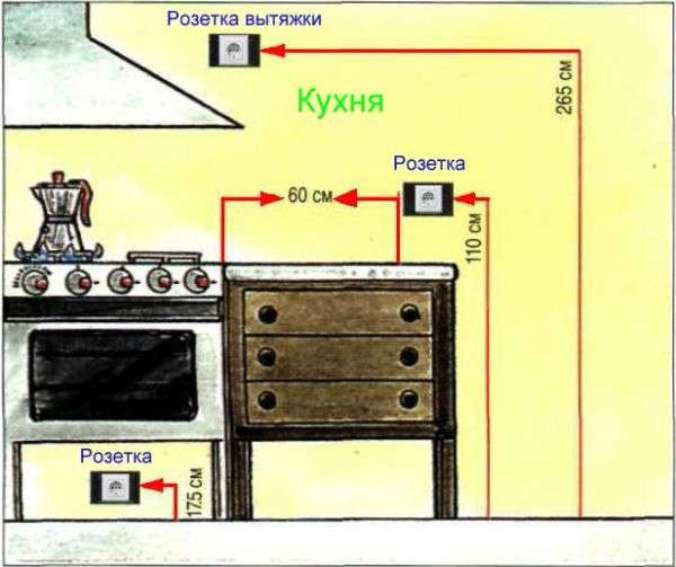 расчет схемы электропроводки в кухне