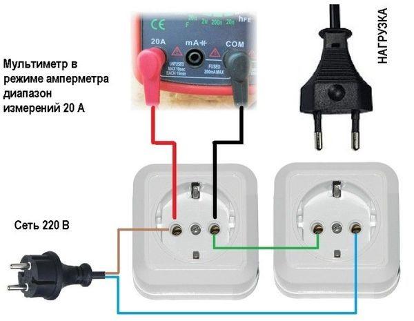 Измерение тока мультиметром