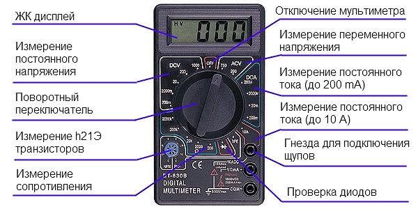 Обозначение переменного тока в мультиметре