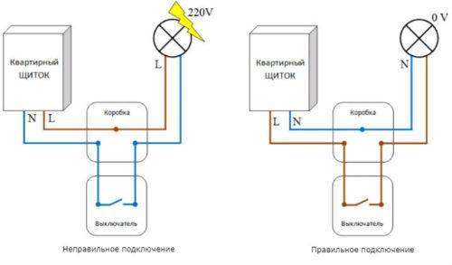 две схемы подключения лампочки через выключатель