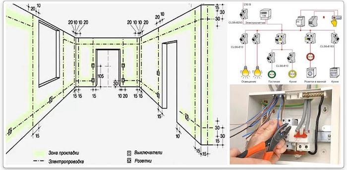 Типы электрической проводки