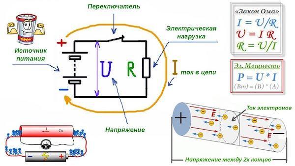Что такое напряжение тока