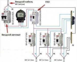 Как рассчитать мощность трансформатора