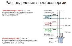 Что такое фаза, как определить фазу и ноль в электричестве