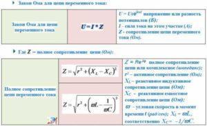 ВРУ. Основные функции и разновидности