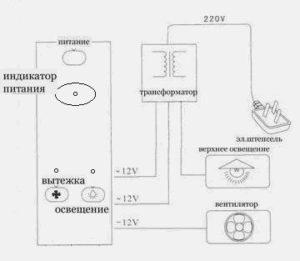 Монтаж электропроводки в ванной, установка выключателей и розеток