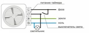 Схемы подключения вентилятора в ванной - ошибки и правила установки выключателя вытяжки в санузле