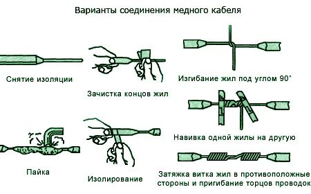 Как соединить медные провода сечением 6 и 10 ммкв
