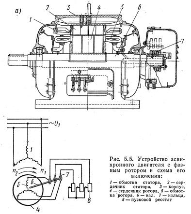 Принципиальная схема электродвигателя