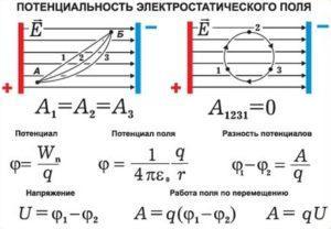 Коробка уравнивания потенциалов (КУП): монтаж и особенности эксплуатации