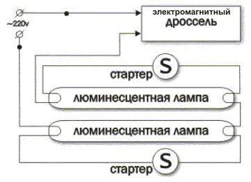 Схема люминесцентной лампы