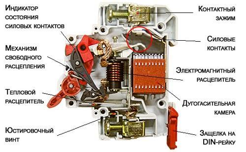 Ток расцепителя автоматического выключателя