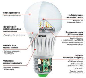Светодиодные лампы преимущества и недостатки