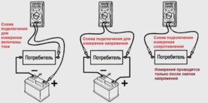 Работа с индикаторной отверткой (индикаторный пробник) для поиска напряжения