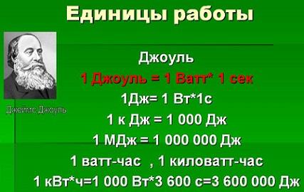 В чем измеряется мощность электрического тока