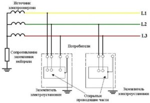 Системы заземления TN-C, TN-S, TNC-S, TT, IT