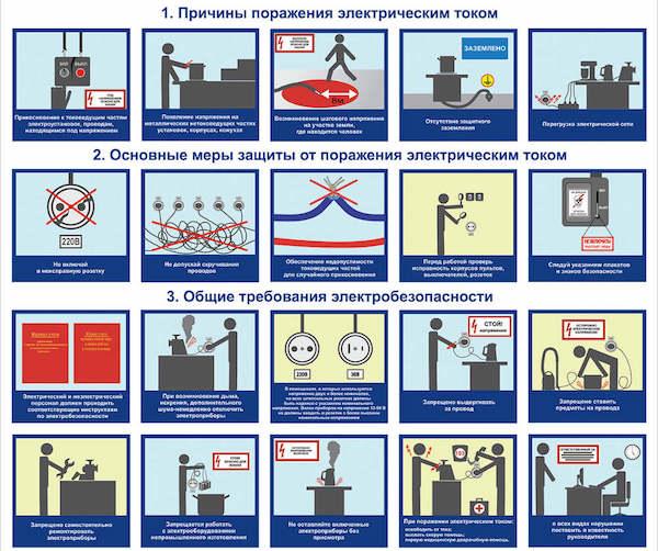 5 группа по электробезопасности