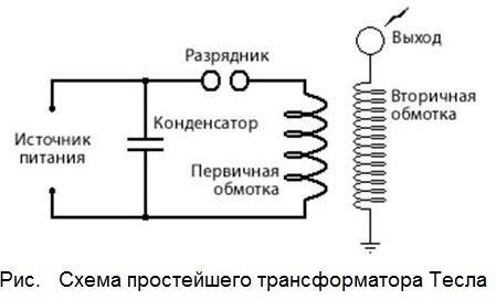 Электричество из воздуха своими руками