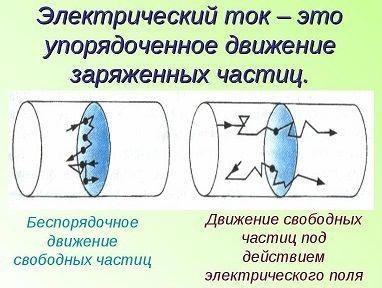 Плотность тока формула
