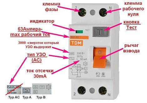 Установка и схема подключения УЗО и автоматов