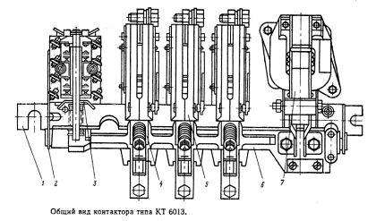 Контакторы переменного тока