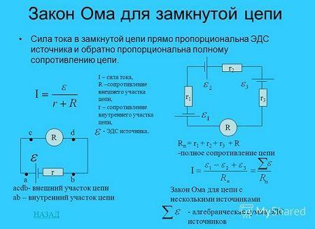 Закон Ома для замкнутой цепи