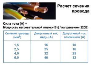 Расчет сечения кабеля - примеры расчета, таблицы, калькулятор