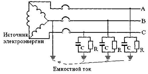 Расчет емкостного тока сети