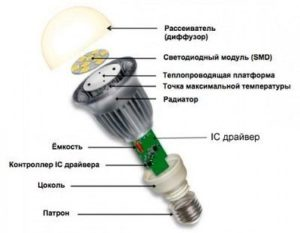 Почему мигает выключенная лампа - как устранить мигание энергосберегающей лампы при выключенном свете