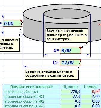 Расчет тороидального трансформатора