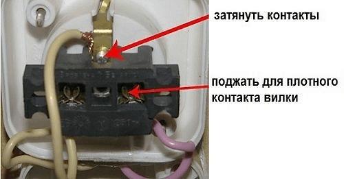 Длительно допустимые токовые нагрузки для кабелей и проводов