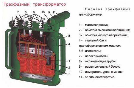 Трехфазные трансформаторы
