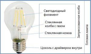 Диммер для светодиодных ламп: что такое, какой выбрать, почему не работает
