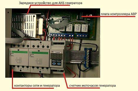 Автоматический запуск генератора при отключении электричества