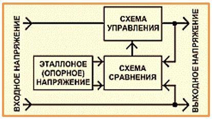 Стабилизаторы тока