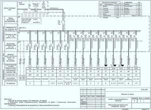 Буквенные обозначения элементов на электрических схемах