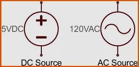 Обозначение постоянного и переменного тока