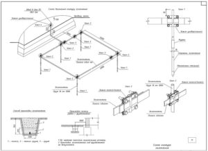 Заземление в частном доме своими руками: схемы, устройство, подключение