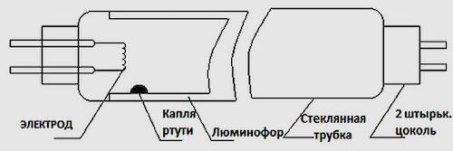 Как проверить люминесцентную лампу мультиметром