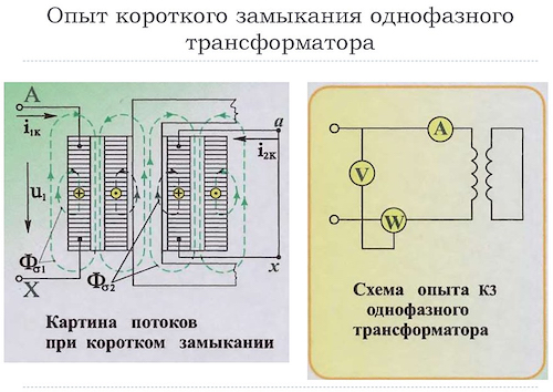 Режим короткого замыкания трансформатора