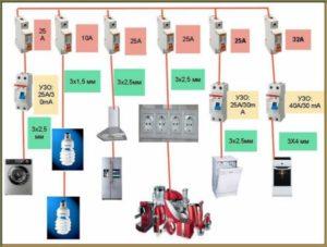 Таблица перевода сечения кабеля AWG и GA в дюймы и миллиметры