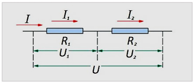 Закон ома для полной цепи - определение и формула